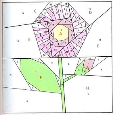 patchwork plantillas